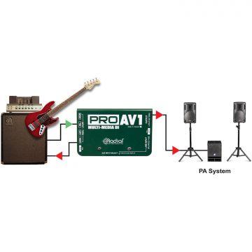 Radial ProAV1 Passive DI Box
