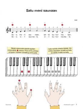 Piano Nuotit Kirjaimina